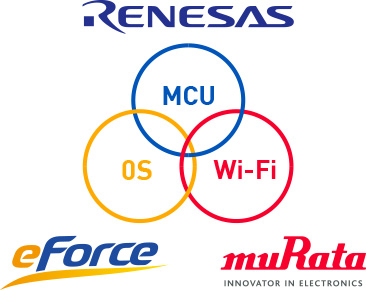 For embedded systems, we provide the low power consumption Wireless LAN solution.